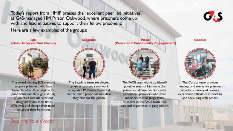 HMP Oakwood peer-led initiatives infographic