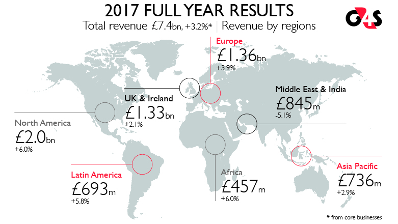 2017 Full Year Results Map Infographic