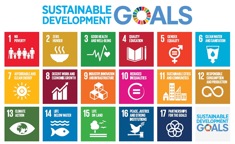UN 17 Sustainable Development Goals