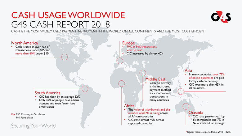 Cash Usage worldwide - Infographic