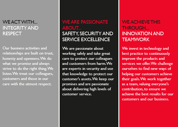 G4S Values poster