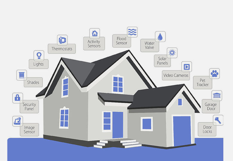 Home_Monitoring_Systems