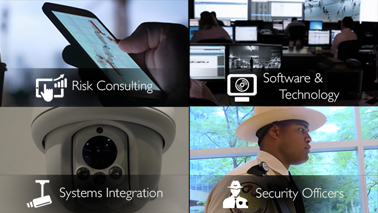 Integrated Security Solutions Slide - Assess. Equip. Integrate. Staff.