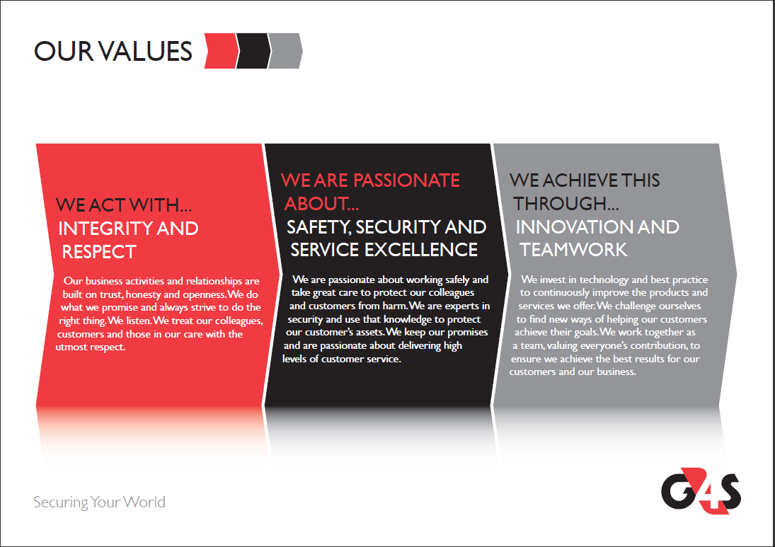 g4s values with details